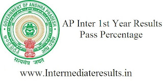 Ap Inter 1st Year Results Pass Percentage