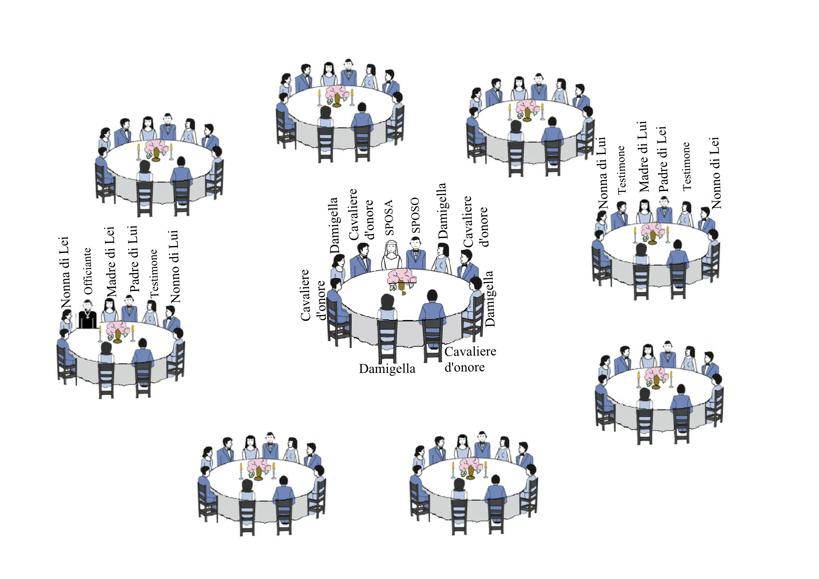 Molto Matrimonioe un tocco di classe: Disposizione dei Tavoli nel  SW16