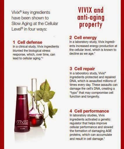 manfaat vivix dalam anti penuaan