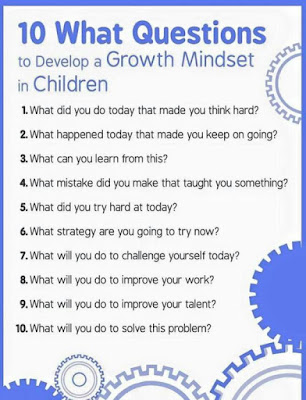 Growth Mindset Questions for Kids
