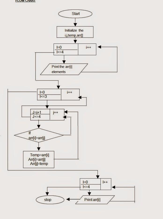 DOCK 8 Users Manual