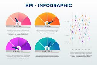 Apa Itu KPI Penjualan? Jenis Dan Contoh KPI Penjualan