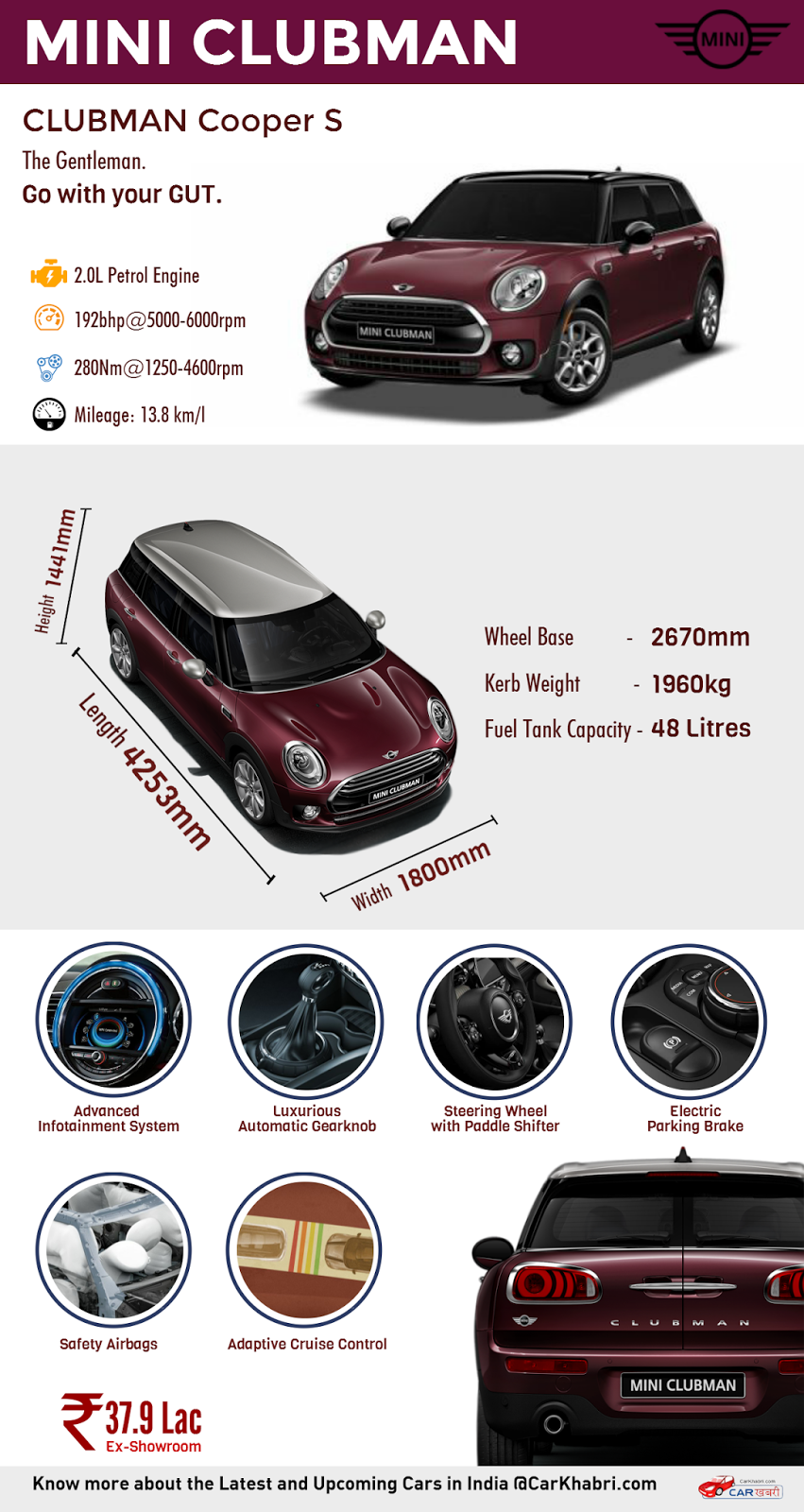 Mini Clubman Infographic