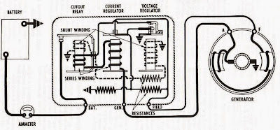Wiring Diagrams and Free Manual Ebooks: 1958 Buick