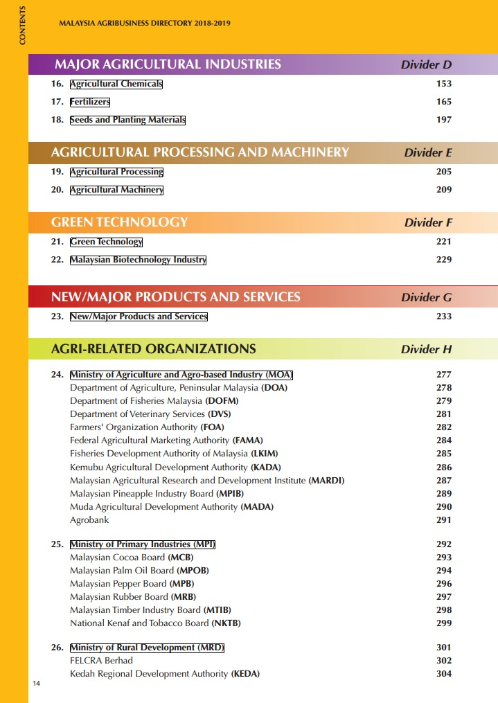 PALM OIL & OIL PALM: Malaysian Agribusiness Directory 2018 - 2019
