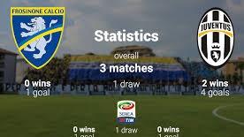 مباشر مشاهدة مباراة يوفنتوس وفروسينوني بث مباشر 23-09-2018 الدوري الايطالي يوتيوب بدون تقطيع