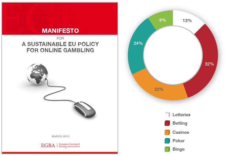Apostas online politica