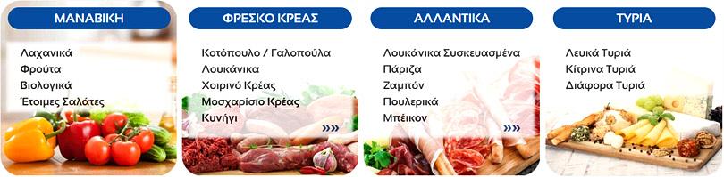 Online Supermarket Kritikos-Easy - 4