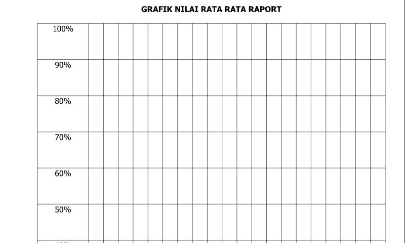 Referensi Contoh Grafik Nilai Rata Rata Raport untuk Administrasi Guru Wali Kelas