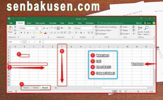 Pengenalan Workbook, Worksheet, Cell, Range, Column dan Row di Excel