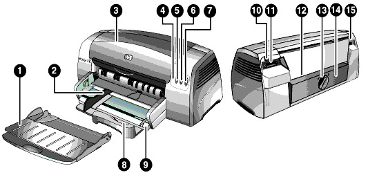 Design Computer: Understanding the printer parts and