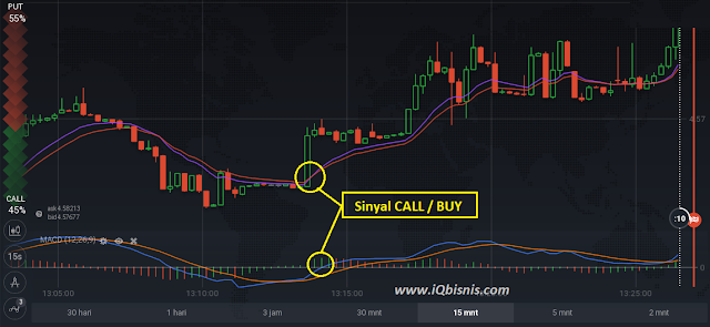 strategi trading binary iq option pasti profit