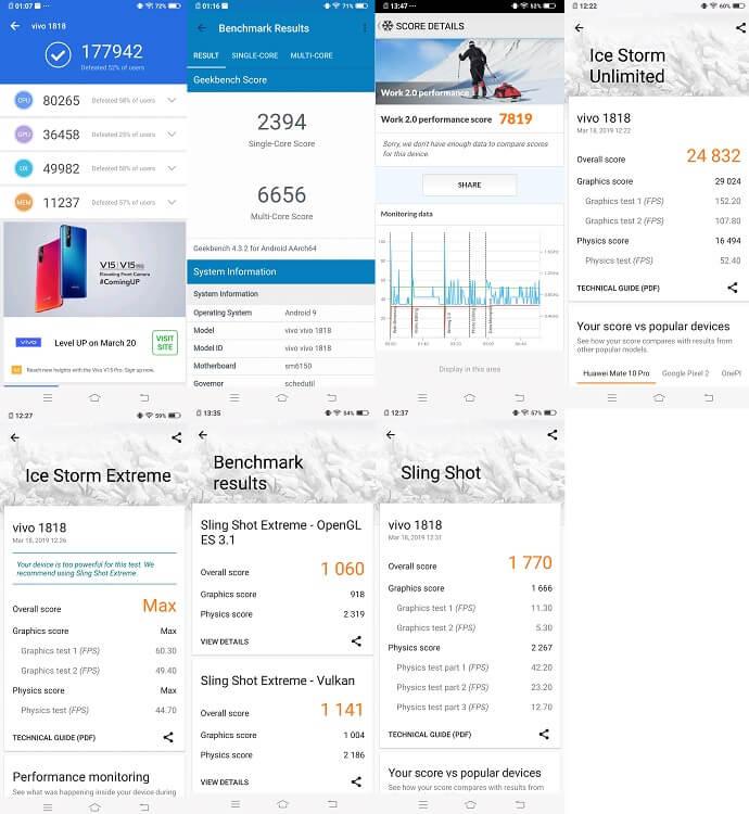 Vivo V15 Pro Benchmark Results