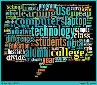 Word cloud of the article: Digital Unity and Digital Divide
