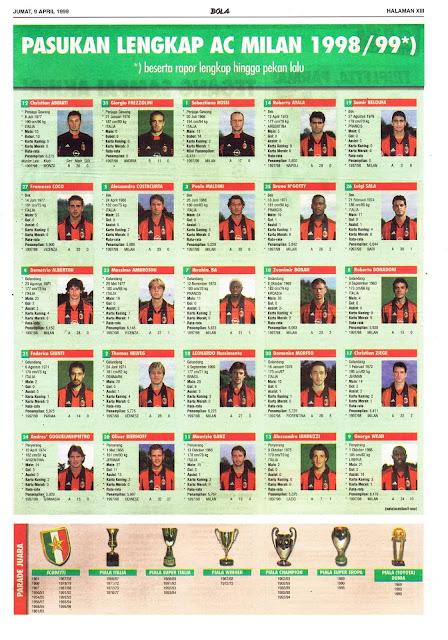 SKUAD AC MILAN 1998/99
