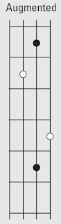 Augumented chord shapes on the bass guitar