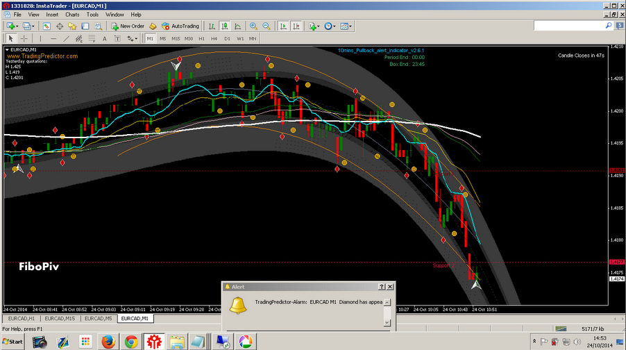 60 seconds binary options trading platform