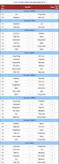 Lịch thi đấu các bảng Asiad 2018