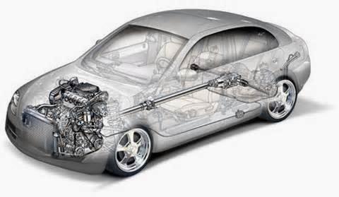 System pemindah tenaga yang ada dalam mesin terdiri jadi bagian-bagian yakni :  1. Sistem Pemindah Tenaga Kopling  Kopling mobil terdapat di antara mesin serta transmisi. Berperan menghubungkan serta melepas putaran dari mesin yang menuju transmisi. Diluar itu kopling juga dipakai untuk memperhalus perpindahan roda gigi transmisi.