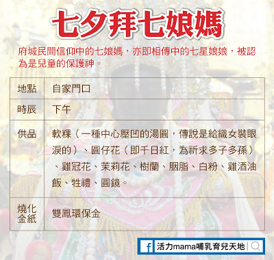 「七夕」七娘媽生,求子、求姻緣密法大公開