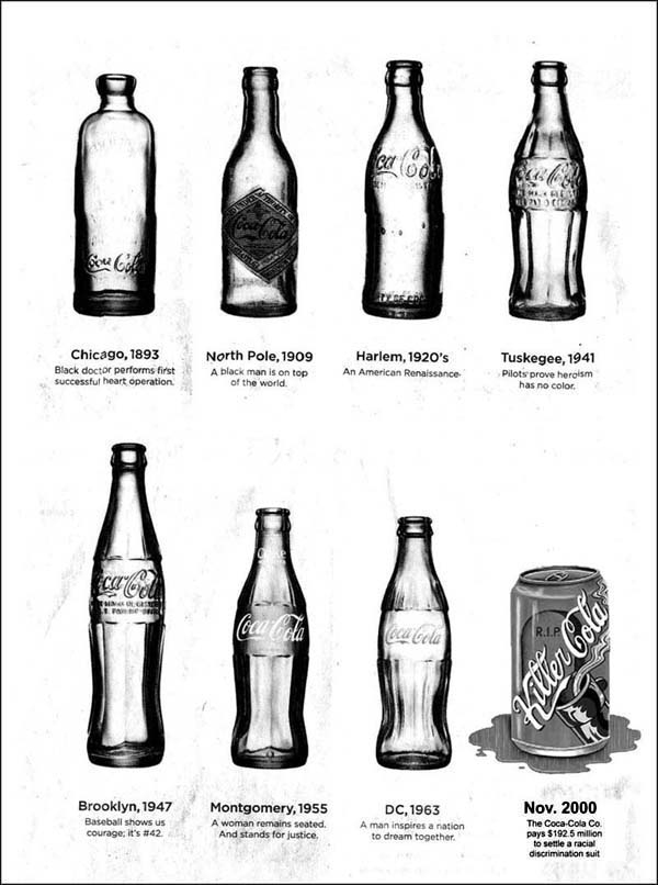 IMPREZZME: Coca Cola History
