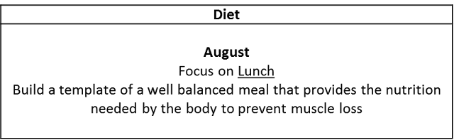 Planning and Scheduling Lunch for Increased Lean Muscle Mass