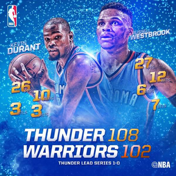Game 1: Thunder vs. Warriors results