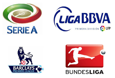 EUROPEAN SOCCER LEAGUES
