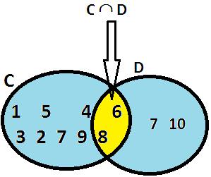 Revisão-de-Conjuntos-Intersecção-de-conjuntos