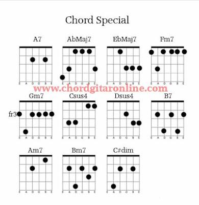 Kunci Guitar Mudah Koi No Hime Hime Pettanko Tamura Yukari Chords and Lyrics