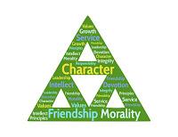 Teknologi dan Moralitas