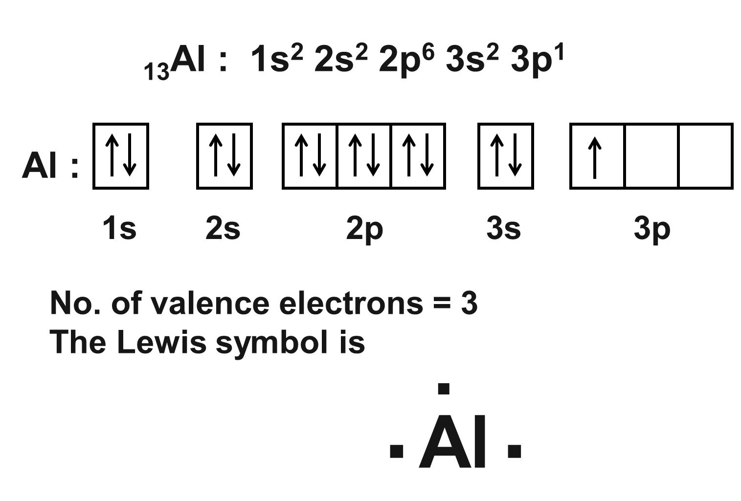 Suka chemistry august 2017 lewis symbol for al biocorpaavc