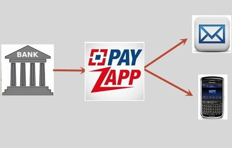 payzapp-app-get-20-cashback-on-mobile-recharge-or-bill-payment-all-users