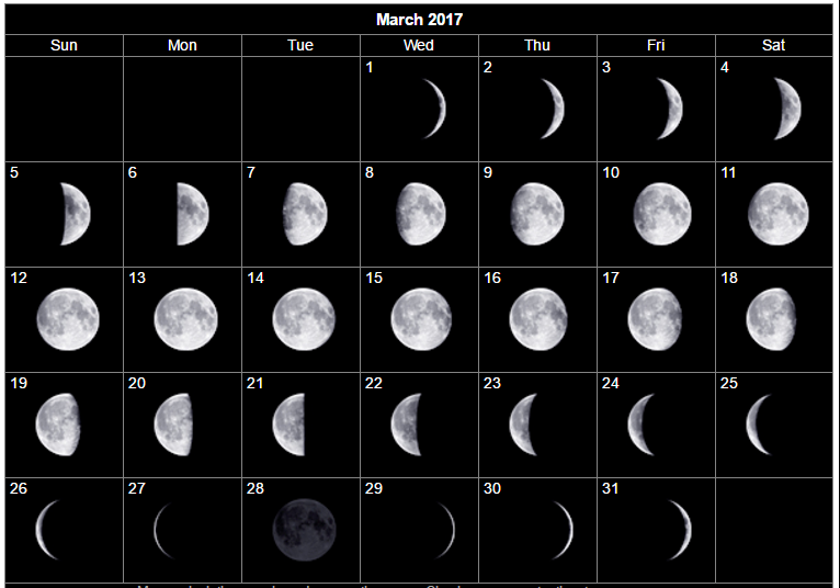 May Calendar With Moon Phases : March moon phase calendar templates
