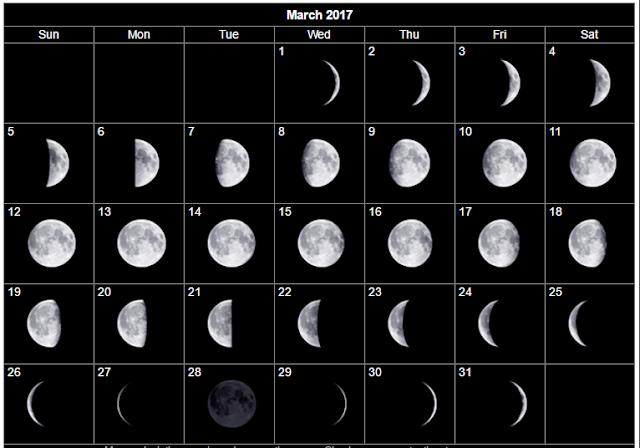 March 2017 Moon Phase Calendar Templates