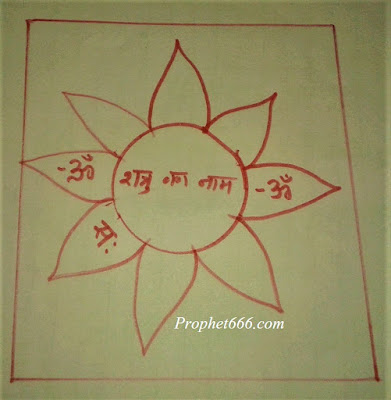 Yantra to Stop All Activities Actions Intentions of Enemy