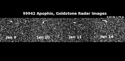 Scientists believe that the collision of the asteroid Apophis with the Earth is unlikely planet-today.com