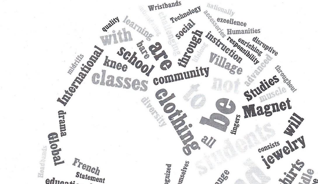 Mr. RoGeRs Tech Class: Word Art