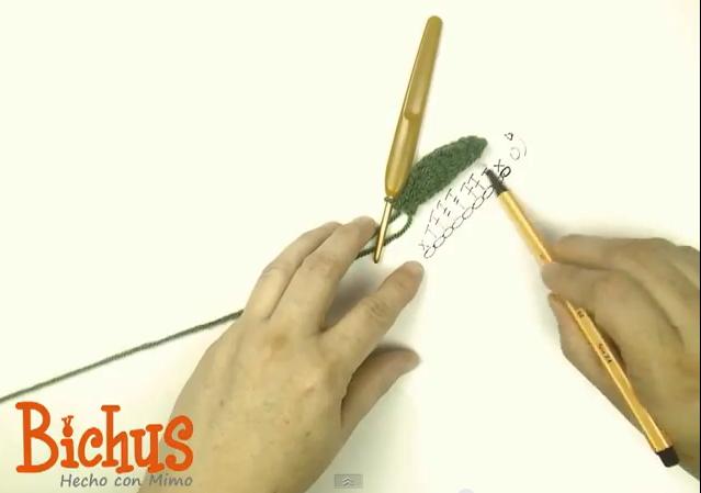 Como Leer y Escribir Patrones para Tejer