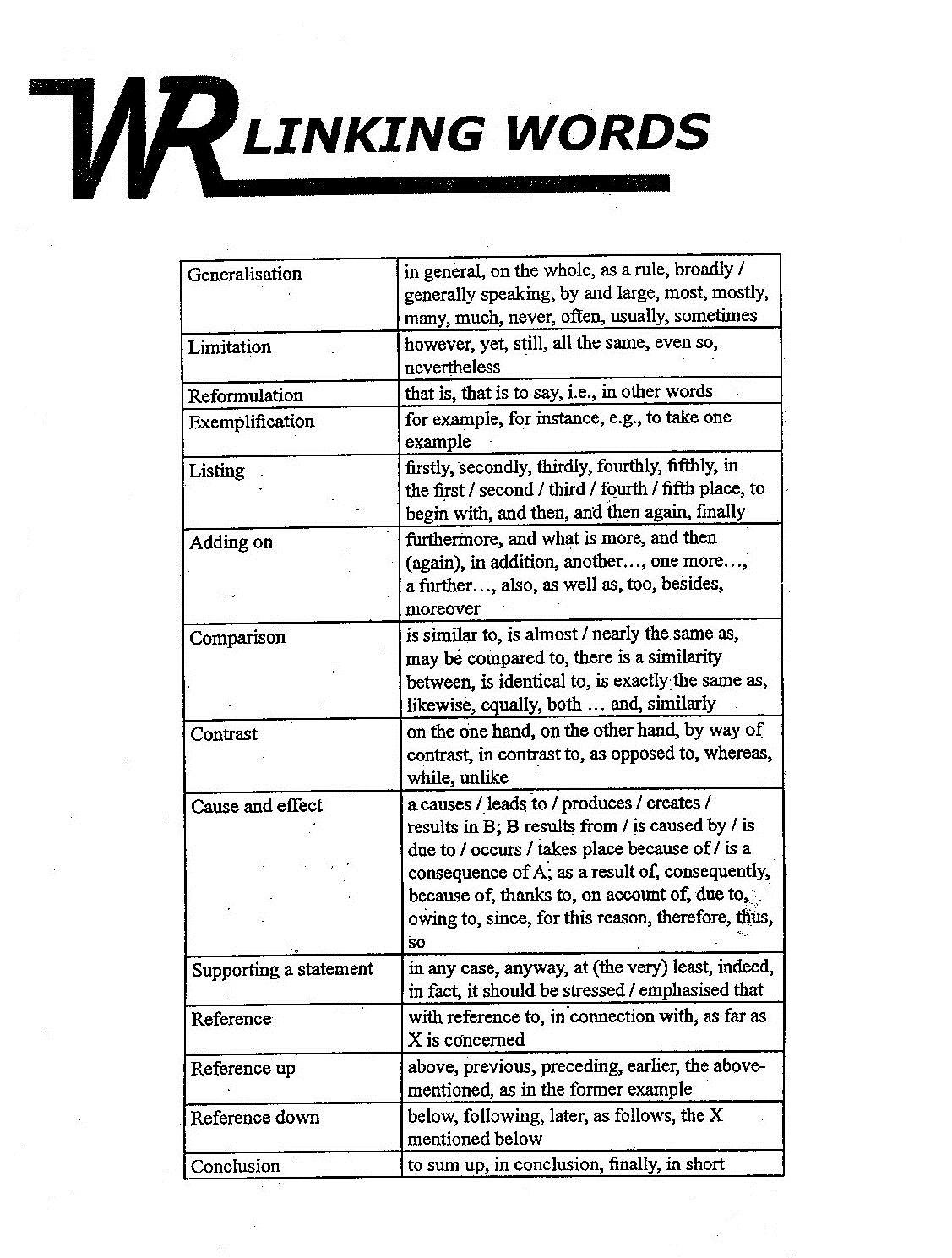 academic linking words