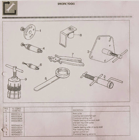 Cagiva Mito 125 tool kit special tools collection so far