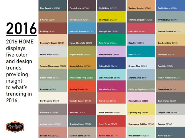 Trend Warna Cat Rumah Minimalis 2016