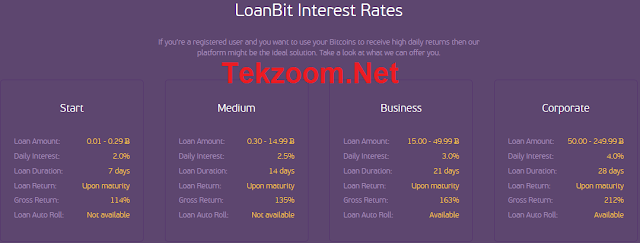 https://loanbit.net/?ref=LB37795331