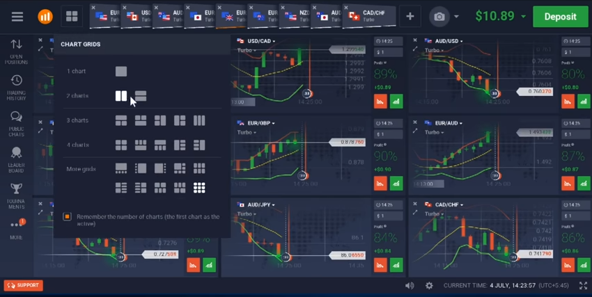 New binary options strategy