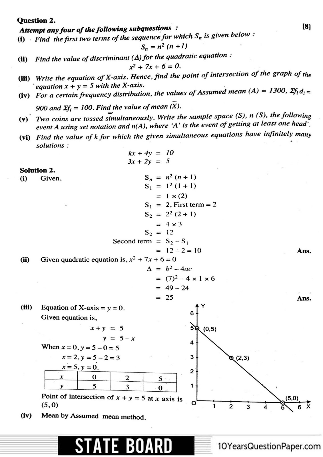 SSC board class 10th 2017 Algebra Solved question paper