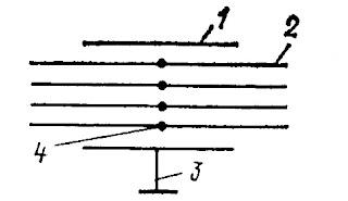 Условное графическое обозначение соединения кабельных трасс