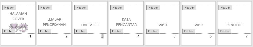 header footer nomor halaman