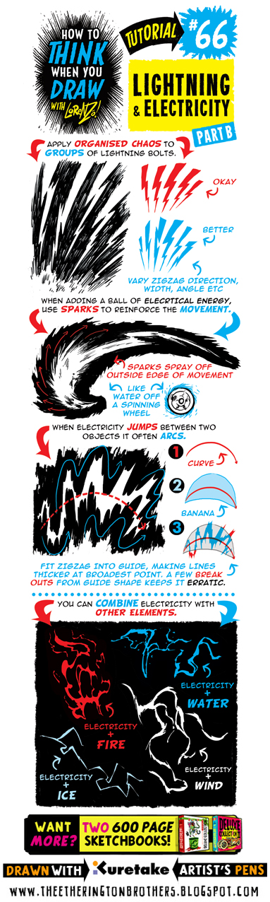 The Etherington Brothers: How to THINK when you draw LIGHTNING and ...