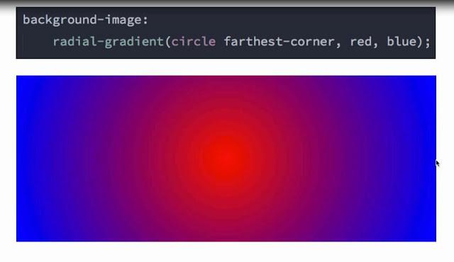 Circle Radial Gradients Pada CSS3 - web desain