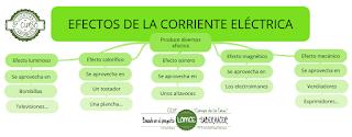 https://www.goconqr.com/es-ES/p/322396